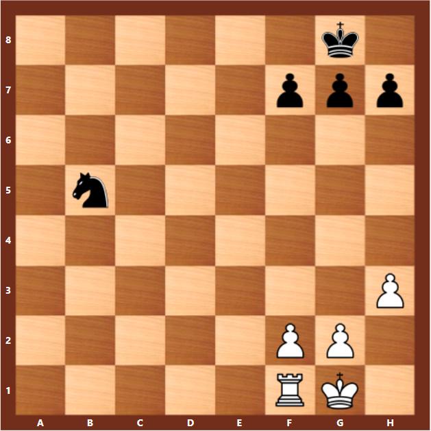 skak-binding-positionel-1