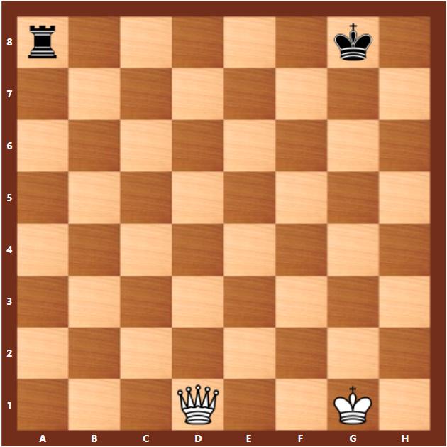 skak-taktisk-element-gaffel