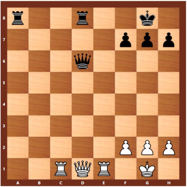 skak-overbelastning-chess-overload